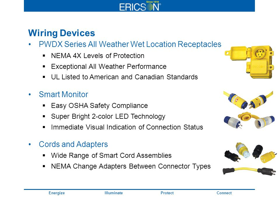 EnergizeIlluminateProtectConnect Wiring Devices PWDX Series All Weather Wet Location Receptacles NEMA 4X Levels of Protection Exceptional All Weather Performance UL Listed to American and Canadian Standards Smart Monitor Easy OSHA Safety Compliance Super Bright 2-color LED Technology Immediate Visual Indication of Connection Status Cords and Adapters Wide Range of Smart Cord Assemblies NEMA Change Adapters Between Connector Types
