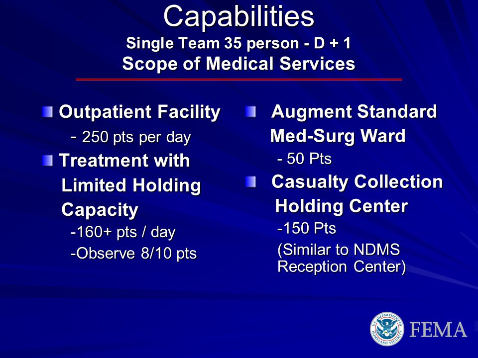 Capabilities Single Team 35 person - D + 1 Scope of Medical Services Outpatient Facility Outpatient Facility - 250 pts per day Treatment with Treatmen