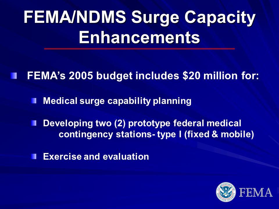 FEMA/NDMS Surge Capacity Enhancements FEMAs 2005 budget includes $20 million for: Medical surge capability planning Developing two (2) prototype feder