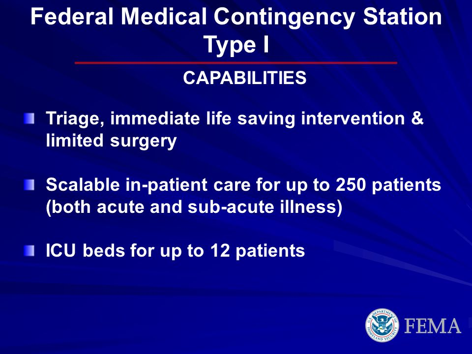 Federal Medical Contingency Station Type I CAPABILITIES Triage, immediate life saving intervention & limited surgery Scalable in-patient care for up to 250 patients (both acute and sub-acute illness) ICU beds for up to 12 patients