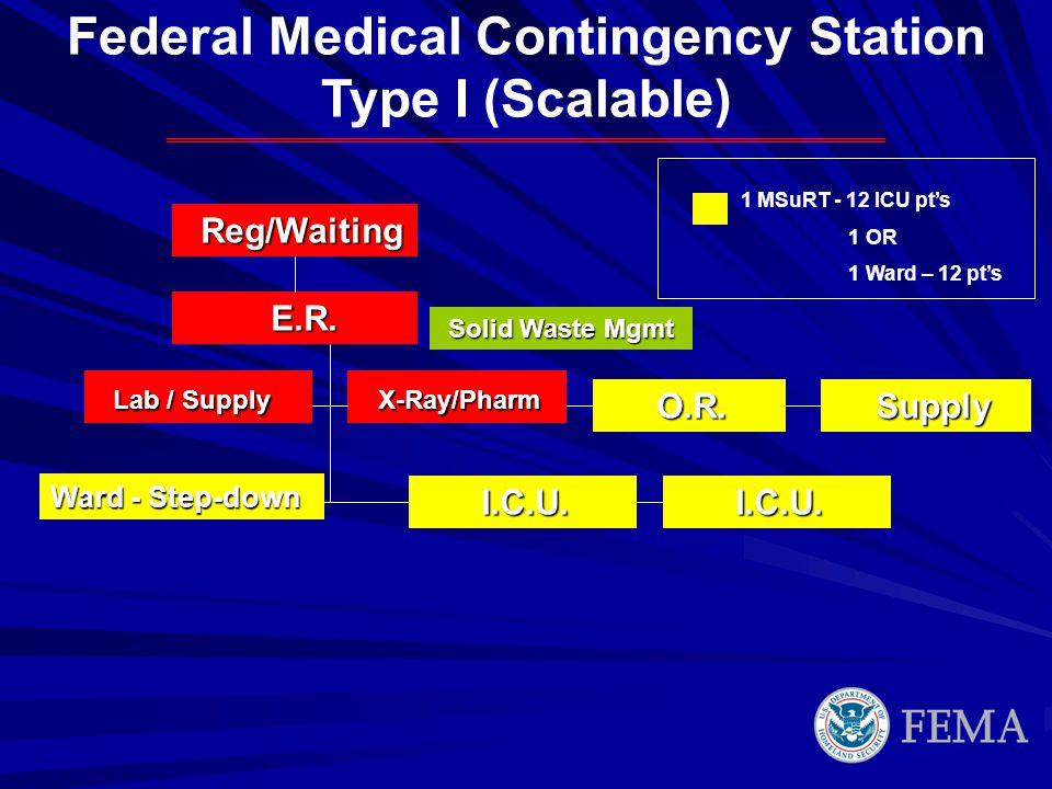 Reg/Waiting Reg/Waiting E.R. E.R. Lab / Supply Lab / Supply X-Ray/Pharm X-Ray/Pharm O.R. O.R. Supply Supply I.C.U. I.C.U. Ward - Step-down 1 MSuRT - 1