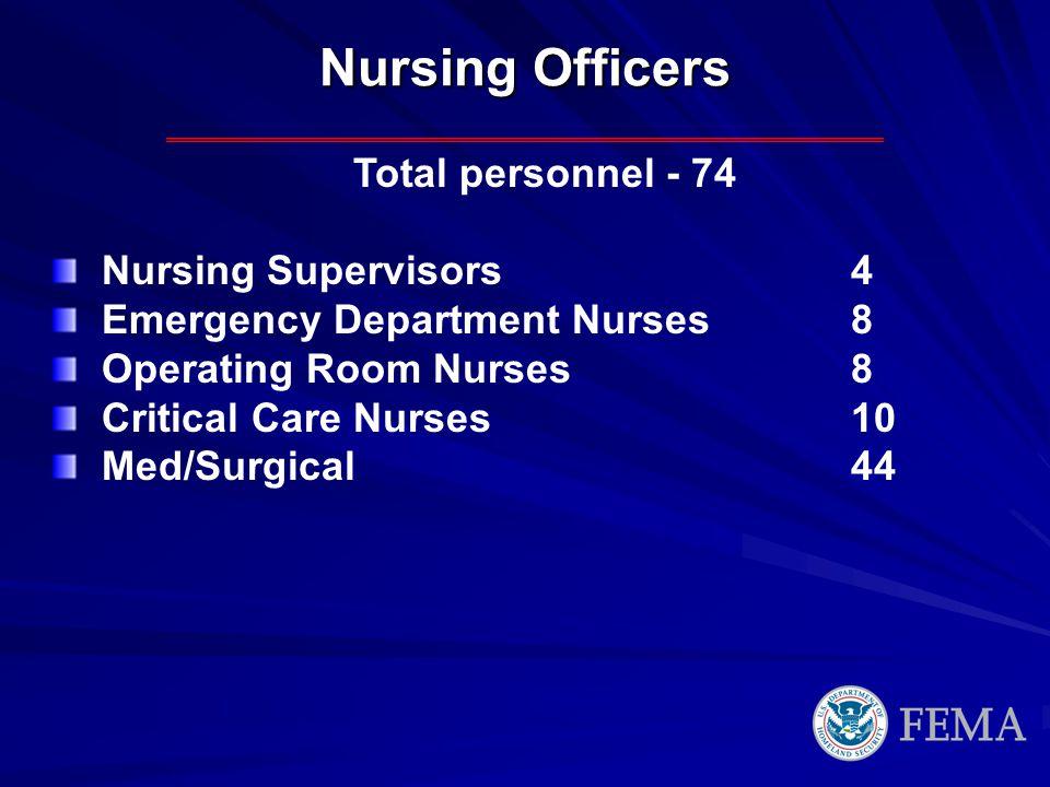 Nursing Officers Total personnel - 74 Nursing Supervisors4 Emergency Department Nurses8 Operating Room Nurses8 Critical Care Nurses10 Med/Surgical44