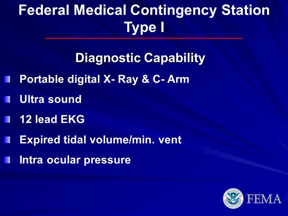 Diagnostic Capability Portable digital X- Ray & C- Arm Ultra sound 12 lead EKG Expired tidal volume/min. vent Intra ocular pressure Federal Medical Co