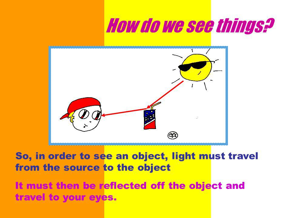 For you to be able to see an object, light must travel from the object to your eye.