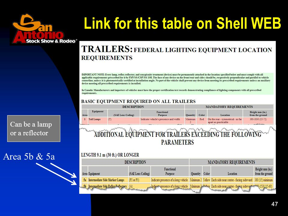 47 Area 5b & 5a Link for this table on Shell WEB Can be a lamp or a reflector