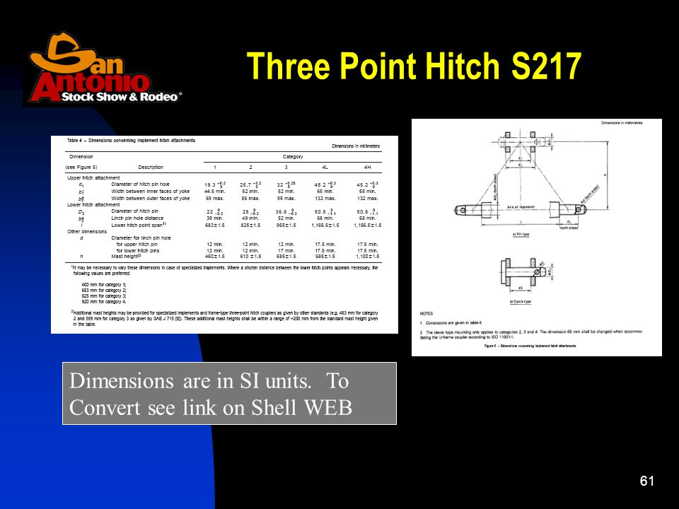 61 Three Point Hitch S217 Dimensions are in SI units. To Convert see link on Shell WEB