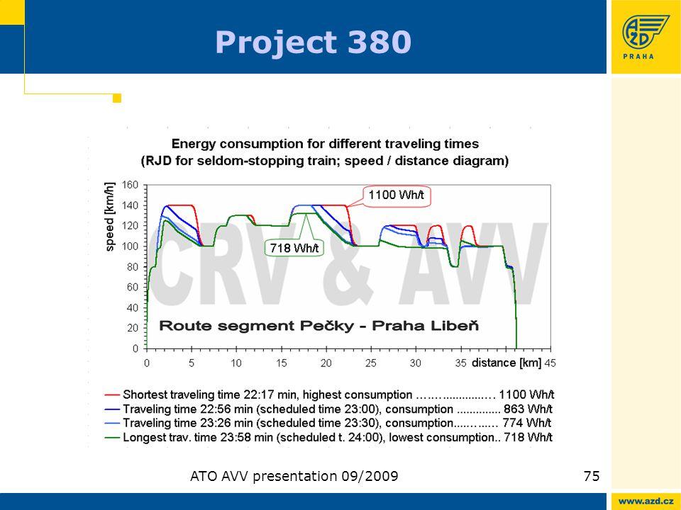 ATO AVV presentation 09/200975 Project 380