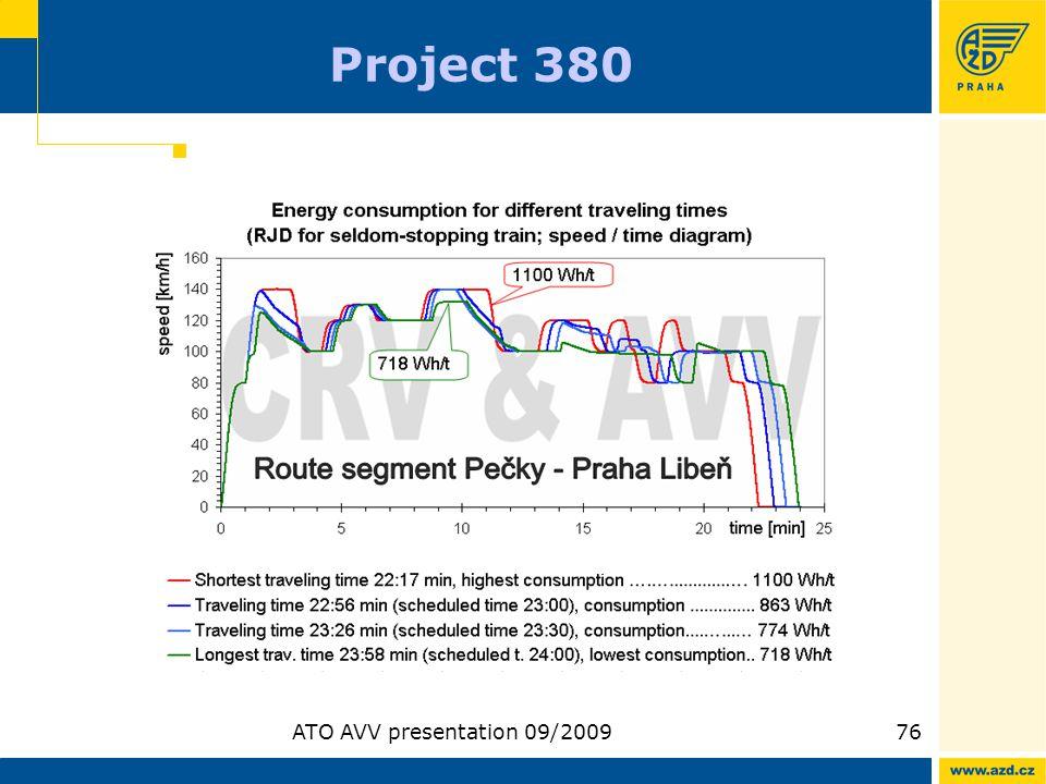 ATO AVV presentation 09/200976 Project 380