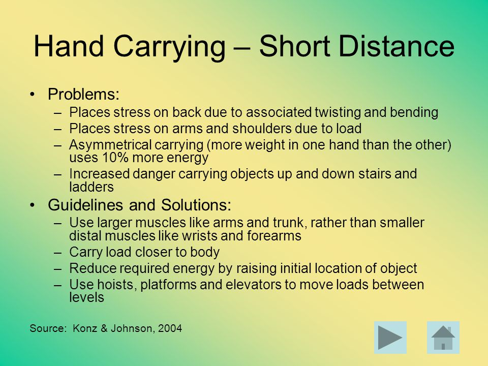 Hand Carrying – Short Distance Problems: –Places stress on back due to associated twisting and bending –Places stress on arms and shoulders due to loa