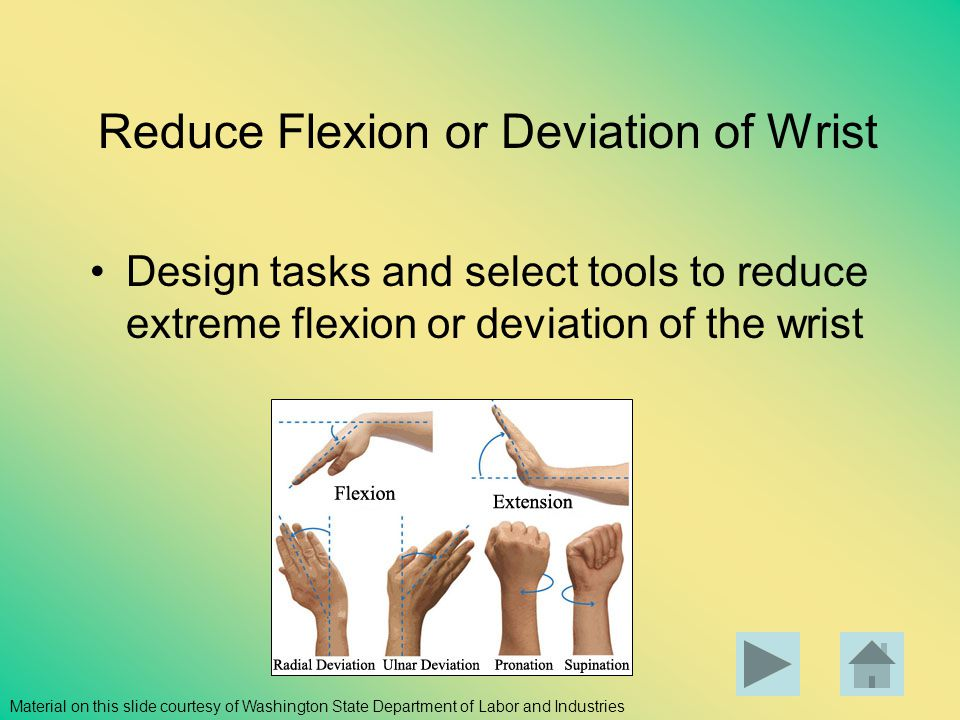 Reduce Flexion or Deviation of Wrist Design tasks and select tools to reduce extreme flexion or deviation of the wrist Material on this slide courtesy