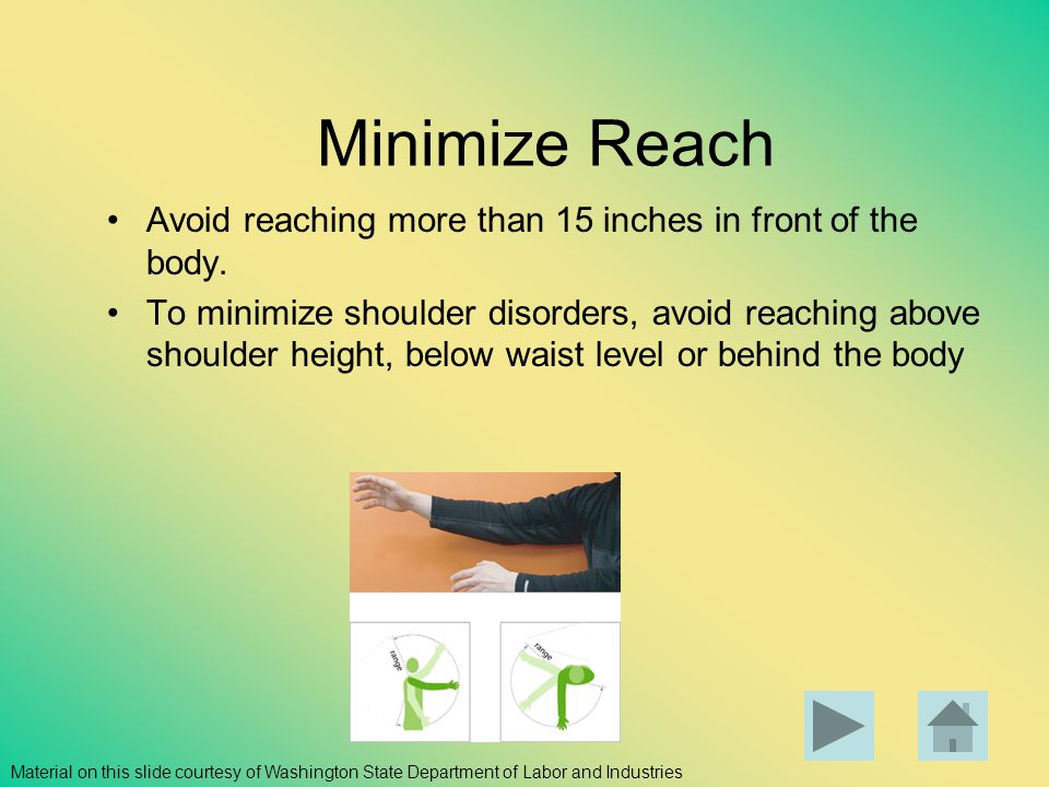Minimize Reach Avoid reaching more than 15 inches in front of the body. To minimize shoulder disorders, avoid reaching above shoulder height, below wa