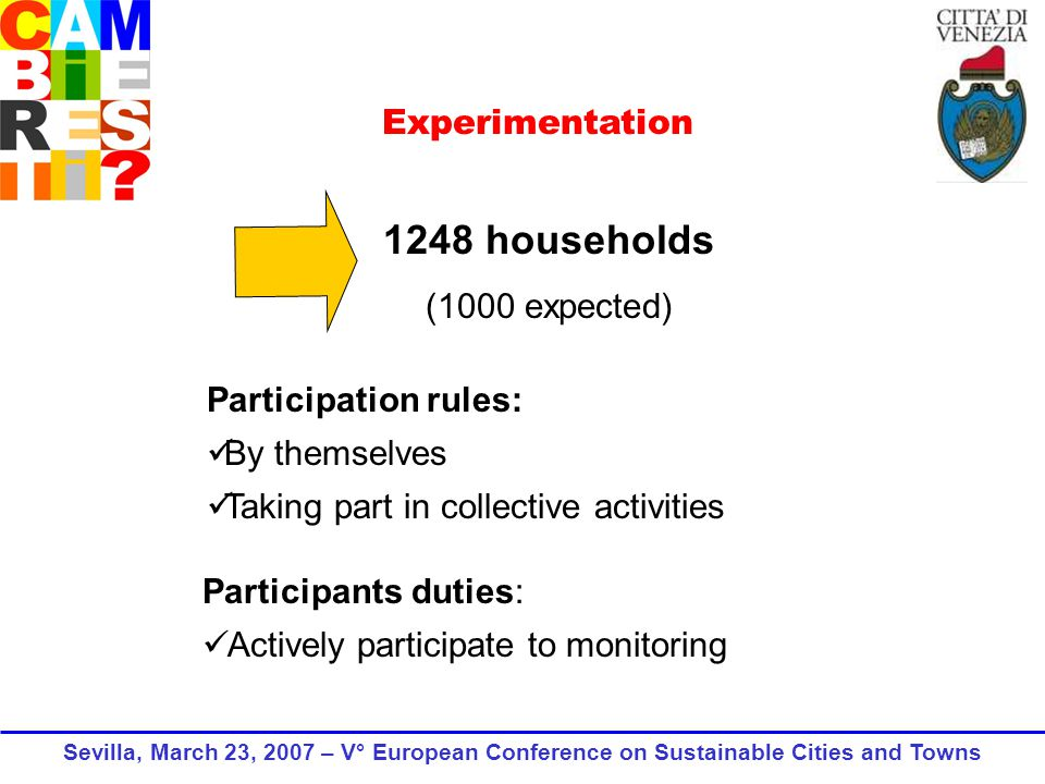 Participation rules: By themselves Taking part in collective activities Participants duties: Actively participate to monitoring Experimentation 1248 households (1000 expected) Sevilla, March 23, 2007 – V° European Conference on Sustainable Cities and Towns