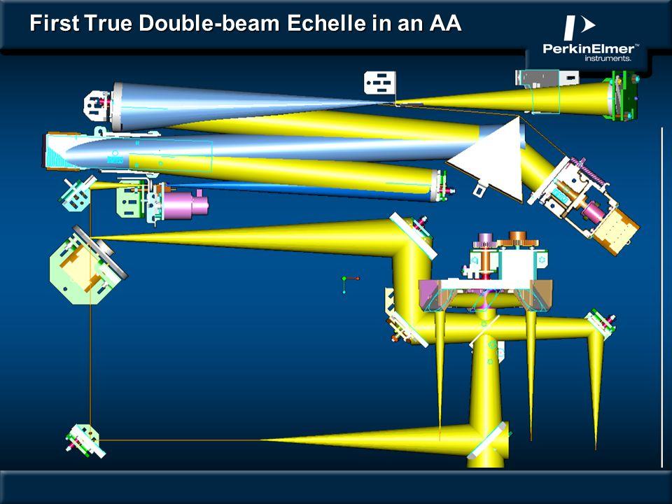 First True Double-beam Echelle in an AA