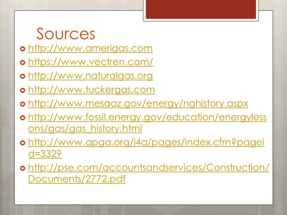 Sources http://www.amerigas.com https://www.vectren.com/ http://www.naturalgas.org http://www.tuckergas.com http://www.mesaaz.gov/energy/nghistory.asp