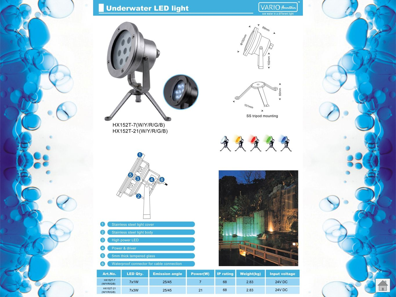 High intensity LED comparable to incandescent and halogen bulbs Better efficiency Low voltage, energy saving Life span of 80,000 hrs Do not require th