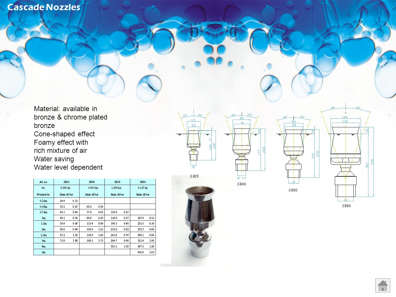 Comet Nozzles Material: available in bronze & chrome plated bronze Clear stream jet Good resistance to wind With flow regulator Water level independen