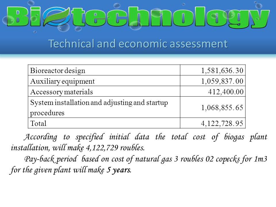 Bioreactor design1,581,636. 30 Auxiliary equipment1,059,837.