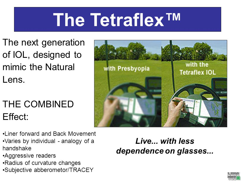 Why choose Refractive Lens Surgery.