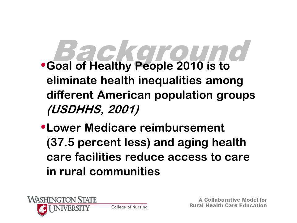 College of Nursing A Collaborative Model for Rural Health Care Education The land mass of Washington state is greater than 7 states on the eastern seaboard 100,000+ sq.