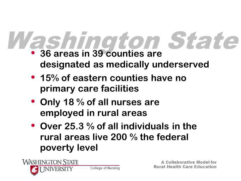 College of Nursing A Collaborative Model for Rural Health Care Education 90% located in rural and medically underserved areas Practice locations include: Migrant clinics Community mental health centers Prisons Underserved areas Graduates