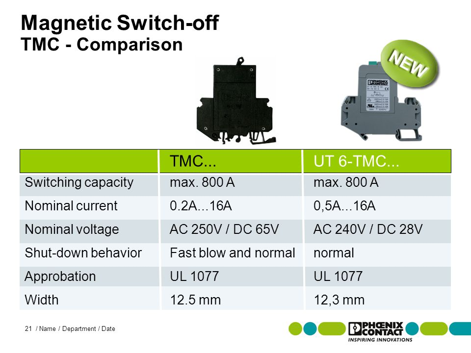 Masterversion 13 21 / Name / Department / Date Magnetic Switch-off TMC - Comparison Switching capacity Nominal current Nominal voltage Shut-down behavior Approbation Width TMC...