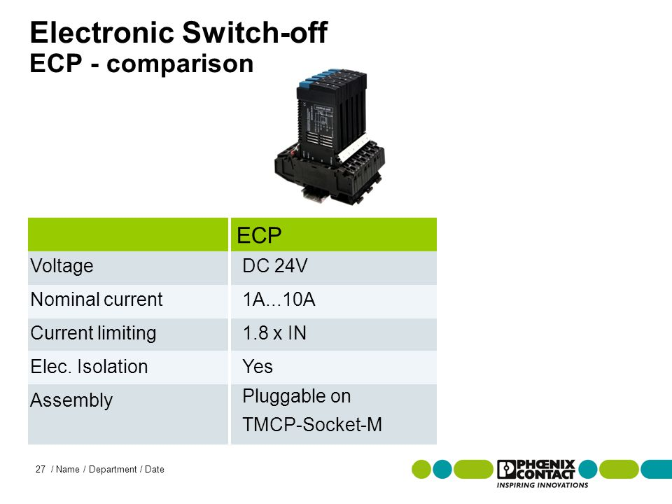 Masterversion 13 27 / Name / Department / Date Electronic Switch-off ECP - comparison Voltage Nominal current Current limiting Elec.