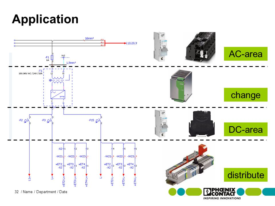 Masterversion 13 32 / Name / Department / Date AC-area change DC-area distribute Application