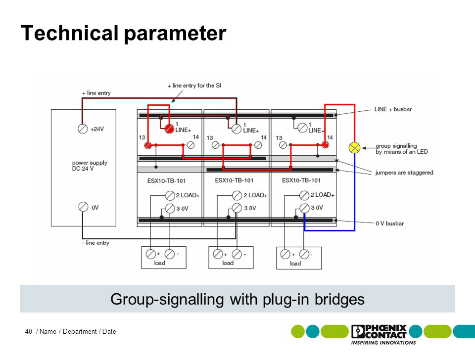 Masterversion 13 40 / Name / Department / Date Group-signalling with plug-in bridges Technical parameter
