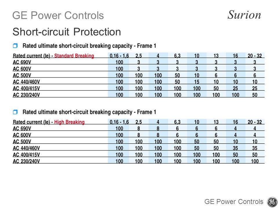 GE Power Controls Surion GE Power Controls Short-circuit Protection