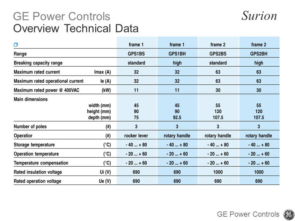 GE Power Controls Surion GE Power Controls Overview Technical Data