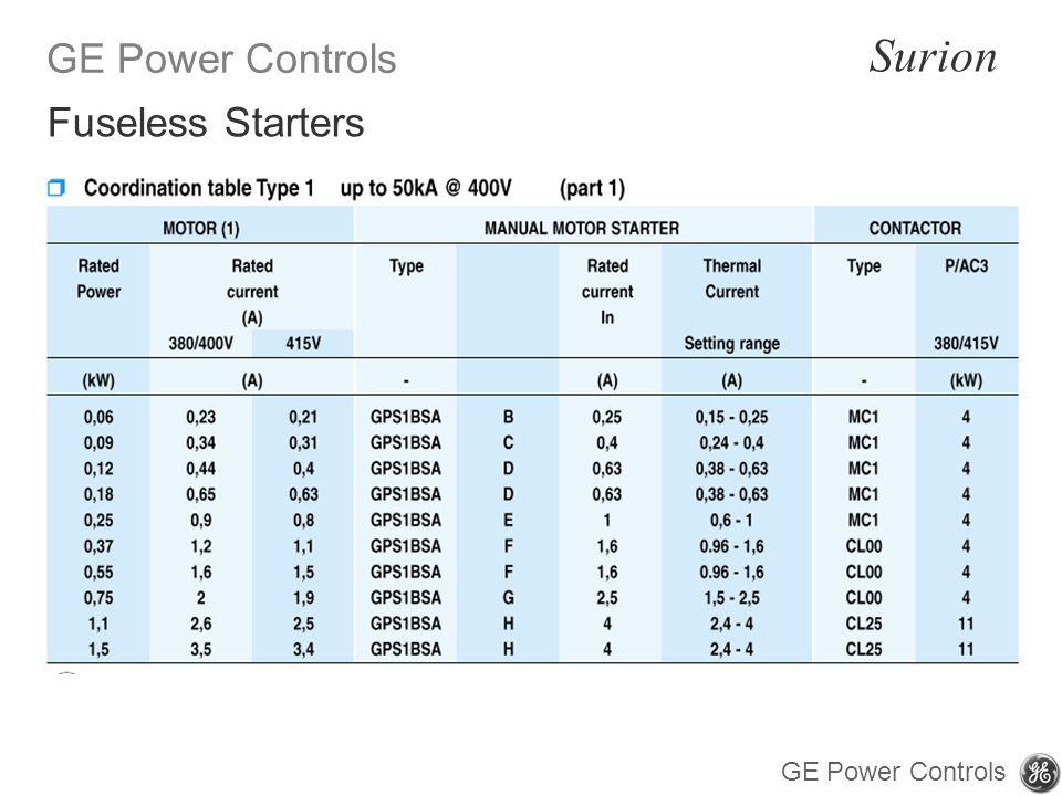 Surion GE Power Controls Fuseless Starters