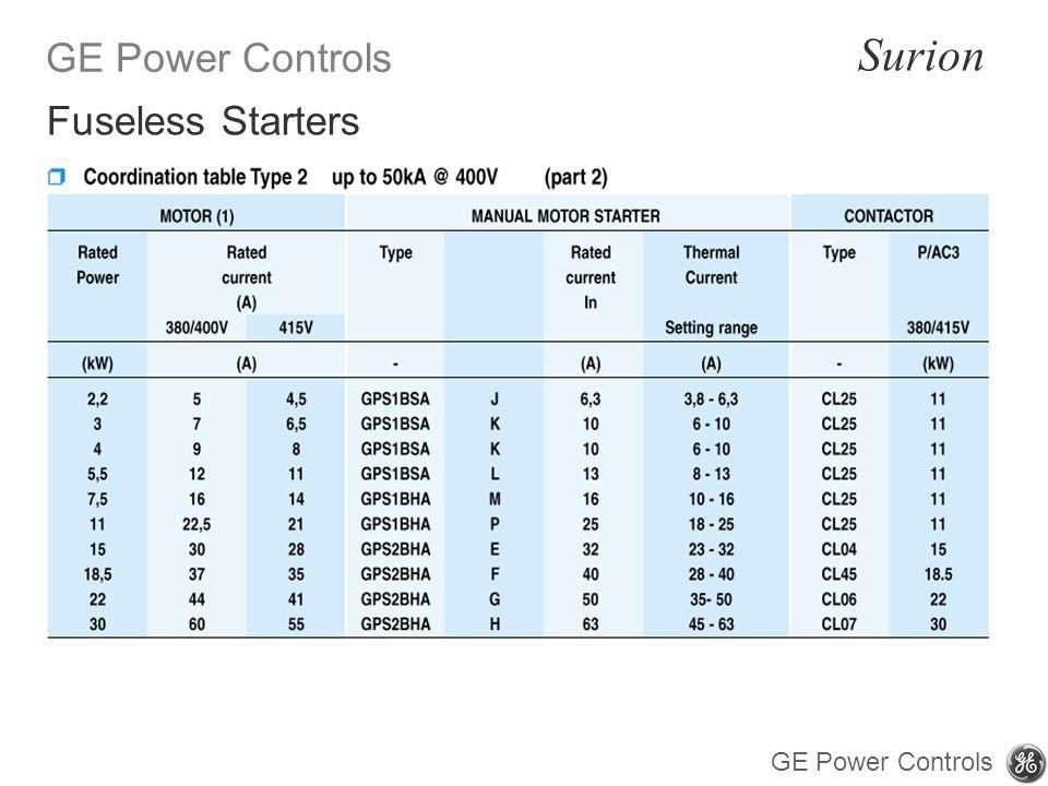 GE Power Controls Surion GE Power Controls Fuseless Starters