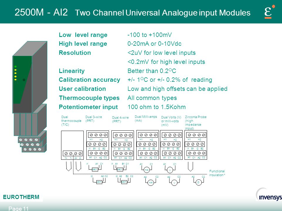 AB C EUROTHERM Page 11 2500M - AI2 Two Channel Universal Analogue input Modules Low level range High level range Resolution Linearity Calibration accu
