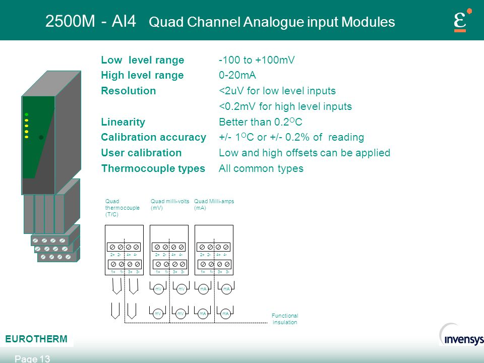 AB C EUROTHERM Page 13 2500M - AI4 Quad Channel Analogue input Modules Low level range High level range Resolution Linearity Calibration accuracy User