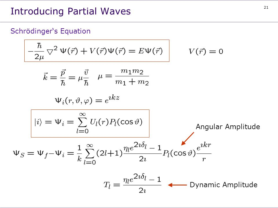21 Introducing Partial Waves Schrödingers Equation Angular Amplitude Dynamic Amplitude
