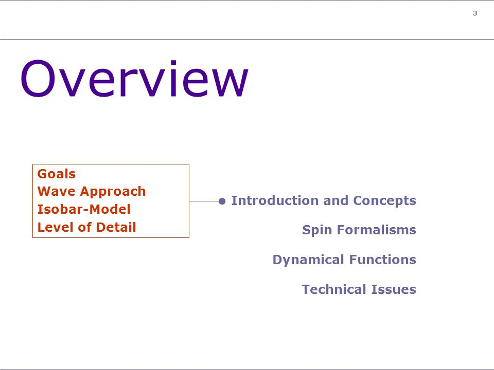 3 Overview – Introduction and Concepts Overview Introduction and Concepts Spin Formalisms Dynamical Functions Technical Issues Goals Wave Approach Iso