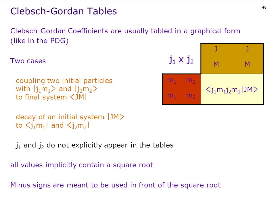 48 Clebsch-Gordan Tables Clebsch-Gordan Coefficients are usually tabled in a graphical form (like in the PDG) Two cases coupling two initial particles