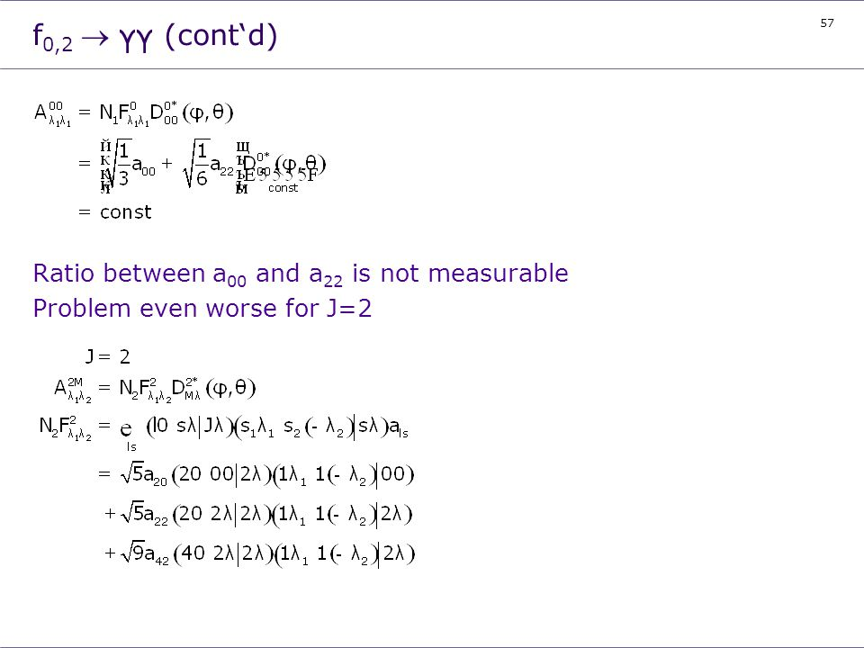 57 f 0,2 γγ (contd) Ratio between a 00 and a 22 is not measurable Problem even worse for J=2