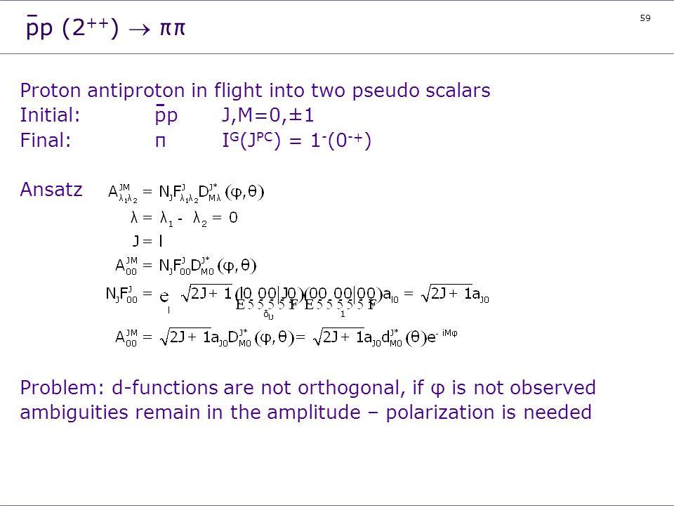 59 pp (2 ++ ) ππ Proton antiproton in flight into two pseudo scalars Initial:ppJ,M=0,±1 Final:πI G (J PC ) = 1 - (0 -+ ) Ansatz Problem: d-functions a