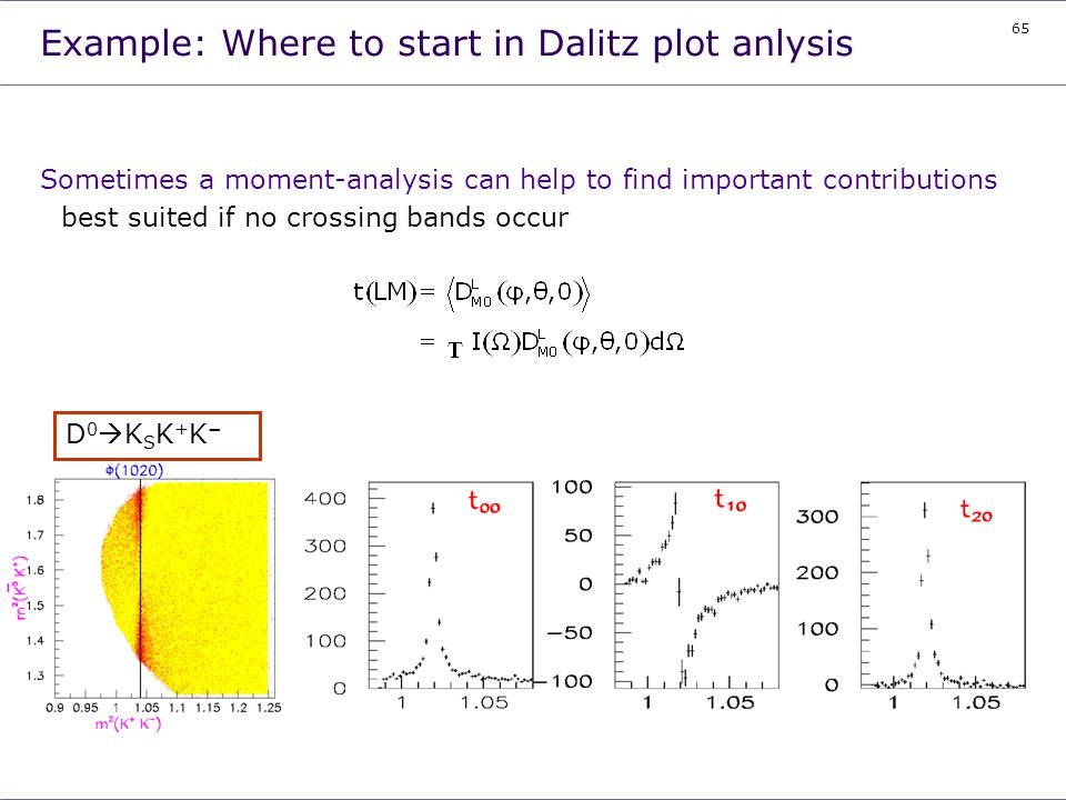 65 Example: Where to start in Dalitz plot anlysis Sometimes a moment-analysis can help to find important contributions best suited if no crossing band