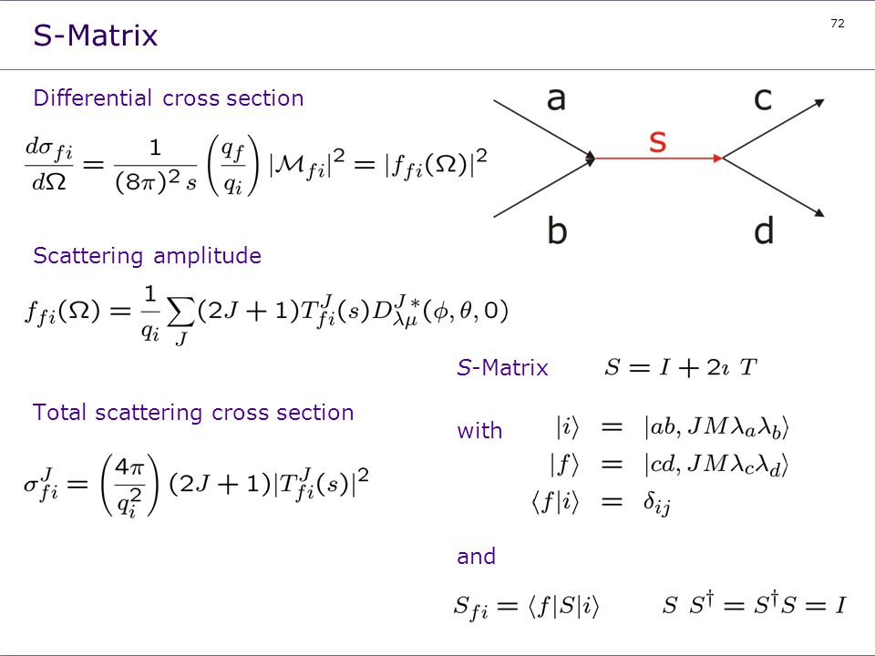 72 S-Matrix Differential cross section Scattering amplitude Total scattering cross section S-Matrix with and