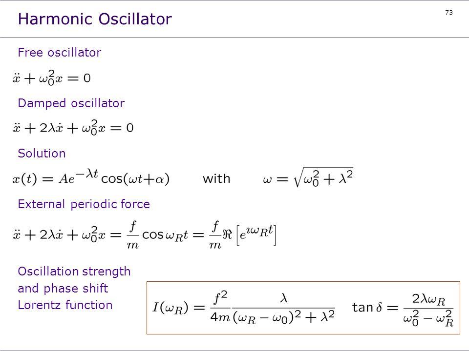 73 Harmonic Oscillator Free oscillator Damped oscillator Solution External periodic force Oscillation strength and phase shift Lorentz function