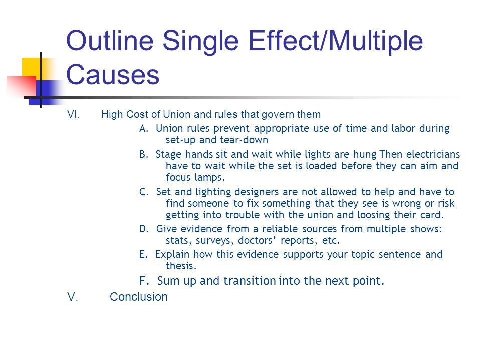 Outline Single Effect/Multiple Causes VI.High Cost of Union and rules that govern them A.