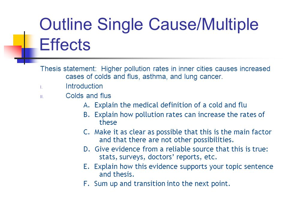 Outline Single Cause/Multiple Effects Thesis statement: Higher pollution rates in inner cities causes increased cases of colds and flus, asthma, and lung cancer.