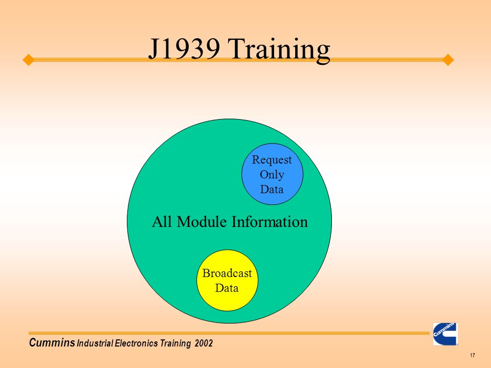 Cummins Industrial Electronics Training 2002 17 All Module Information Broadcast Data Request Only Data J1939 Training