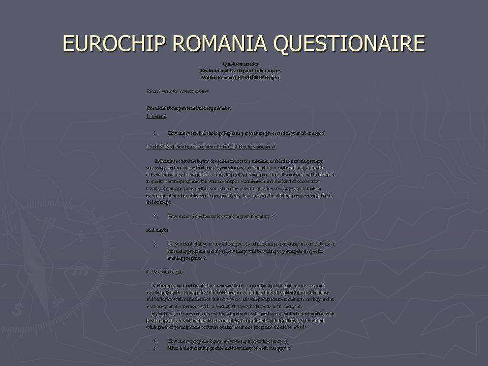 EUROCHIP ROMANIA QUESTIONAIRE