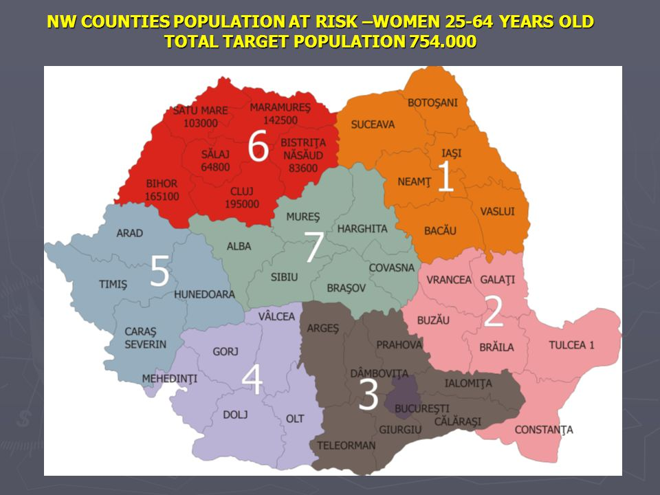 NW COUNTIES POPULATION AT RISK –WOMEN 25-64 YEARS OLD TOTAL TARGET POPULATION 754.000