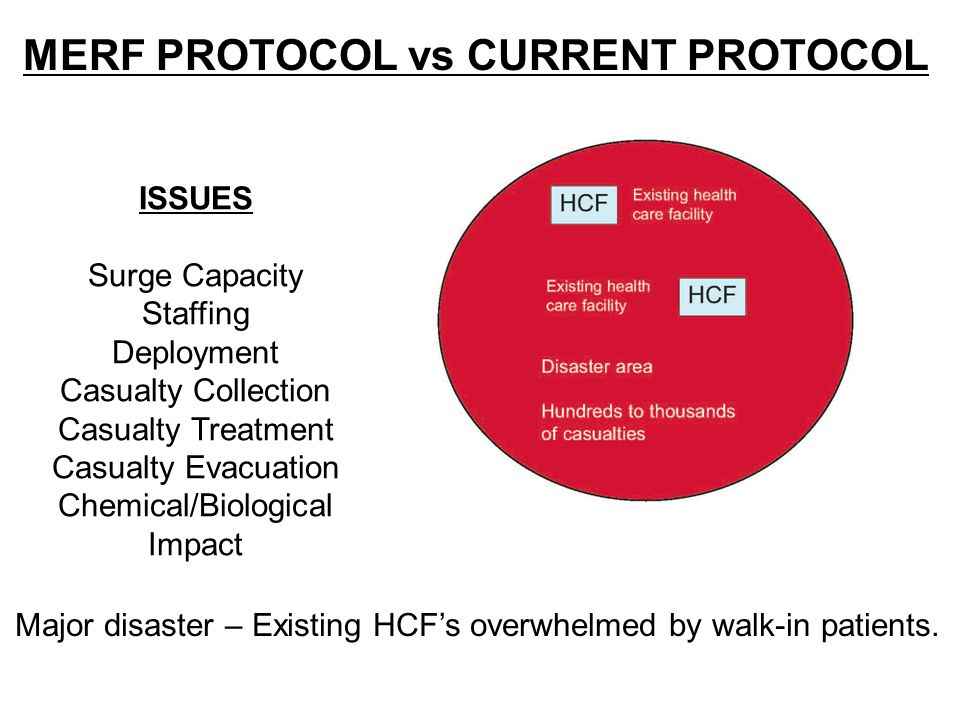 MERF PROTOCOL vs CURRENT PROTOCOL Major disaster – Existing HCFs overwhelmed by walk-in patients.