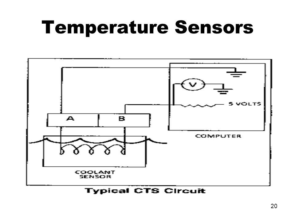 20 Temperature Sensors