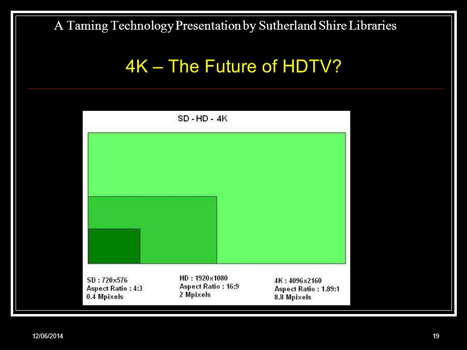 12/06/ A Taming Technology Presentation by Sutherland Shire Libraries 4K – The Future of HDTV